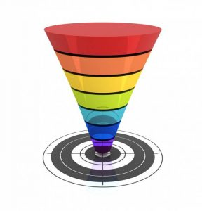 Planning Your Sales Offer Funnel